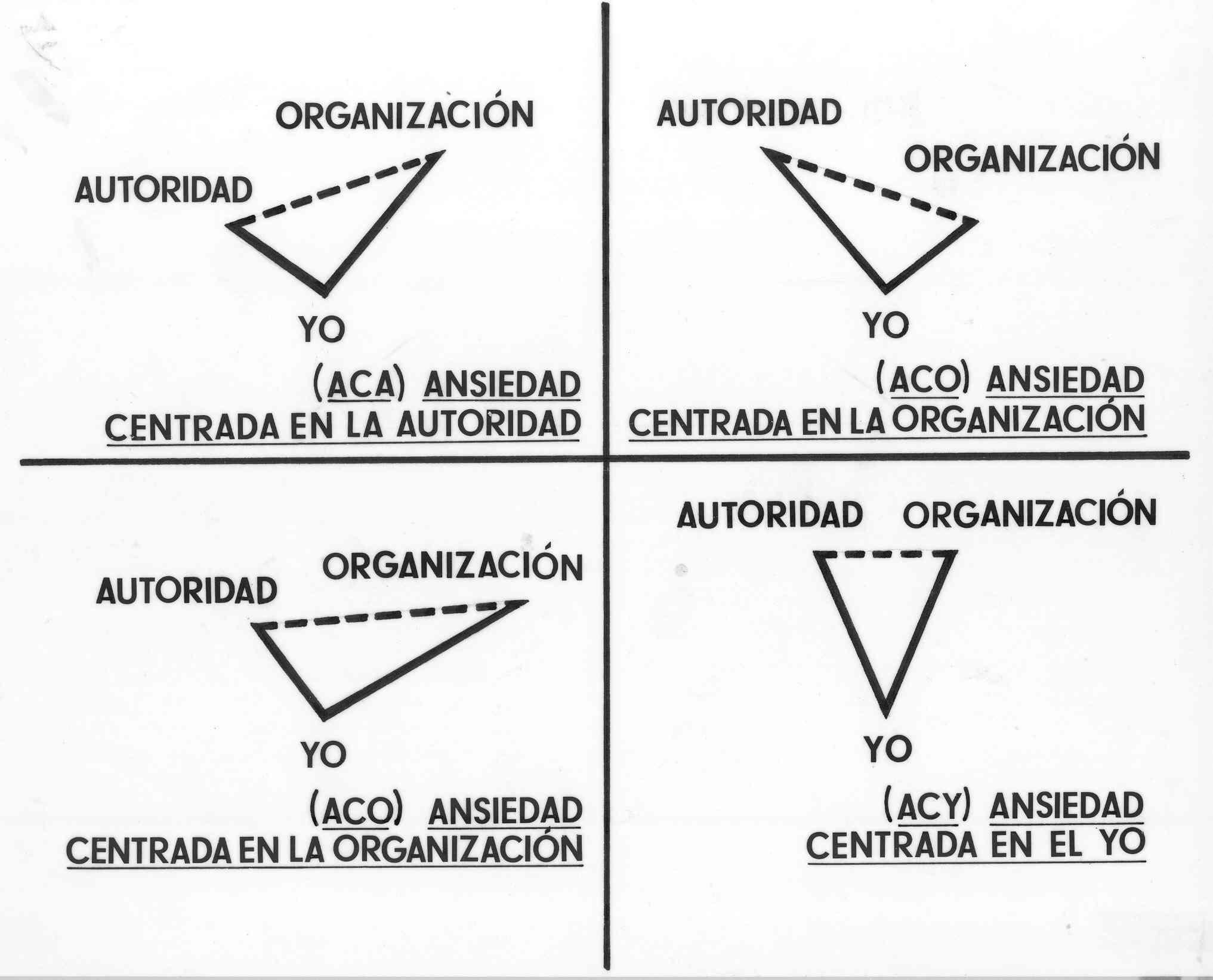 LOS CONFLICTOS 3 TRES TIPOS DE ANSIEDAD EMPRESARIAL  Universo