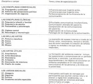aproximaciones-a-la-comunicacion02